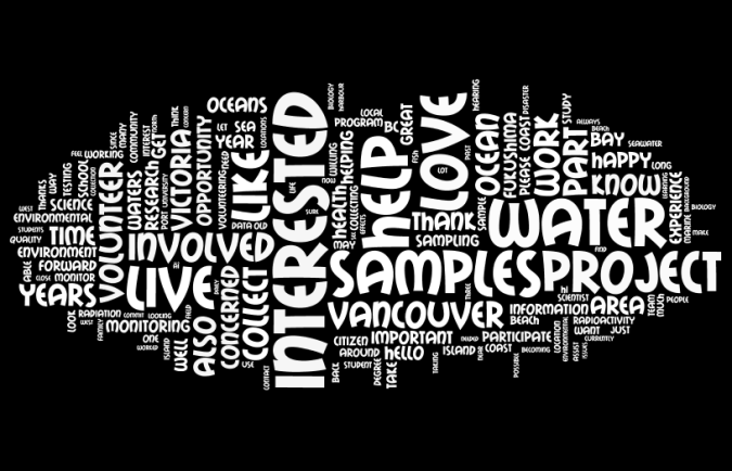 Wordle of InFORM Volunteer Comments