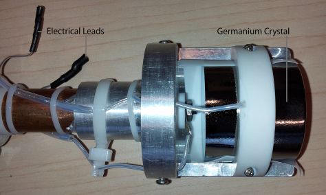 A disassembled germanium detector with exposed germanium crystal and electrical connections through which the voltage gradient is applied.