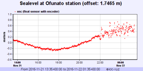 ofunato-tsunami-22nov-later