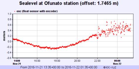 ofunato-tsunami-22nov-later
